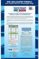 Natural Balance Fat Dogs Low Calorie Adult Dog Food (28 pounds)